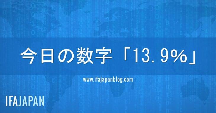 今日の数字「13.9%」--IFA-JAPAN-Blog