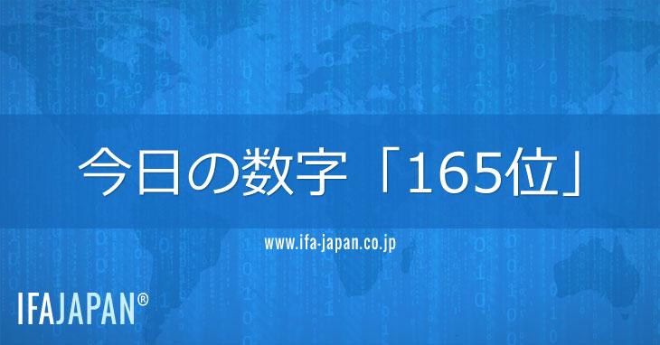 今日の数字「165位」---IFA-JAPAN