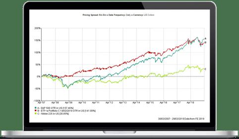 Higher-Average-Returns-Comparison-Chart-2019-03
